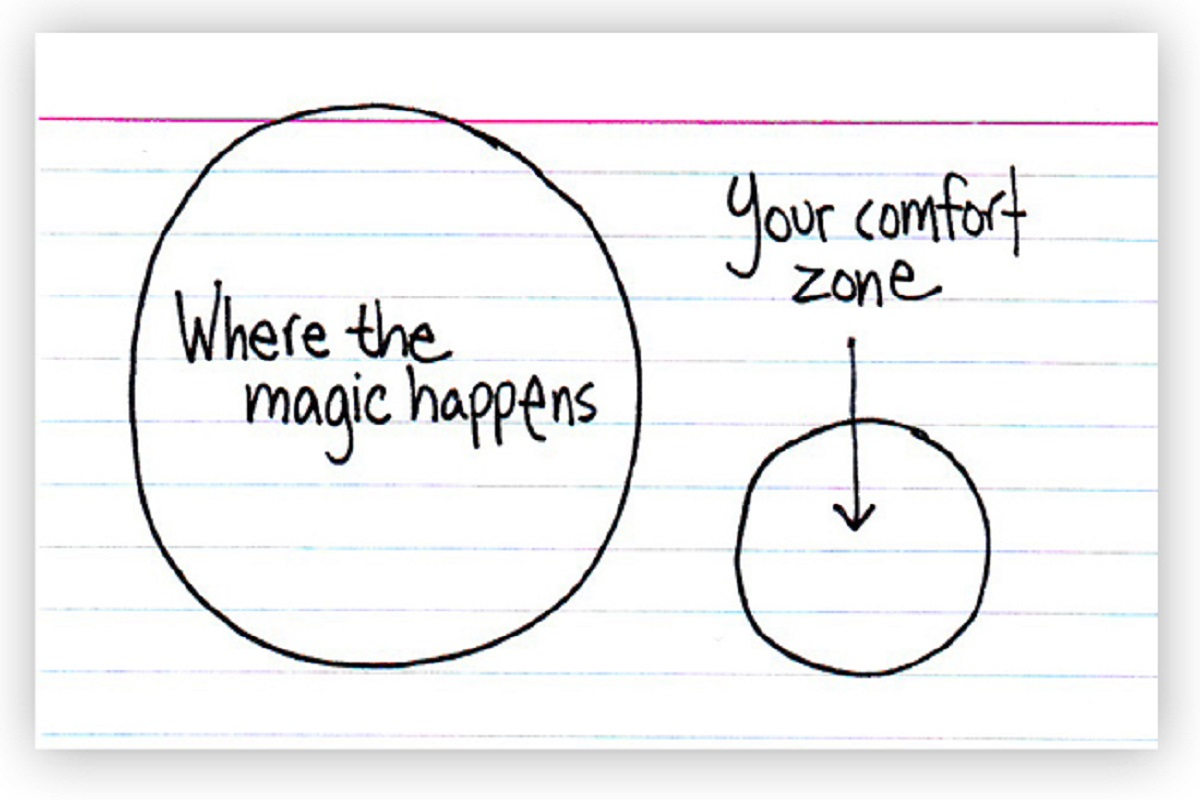 issues and comfort zone